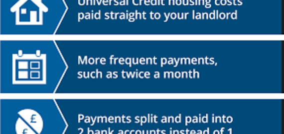 Trialling a new service for requesting a managed payment : Universal Credit